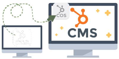 HubSpot COS - CMS