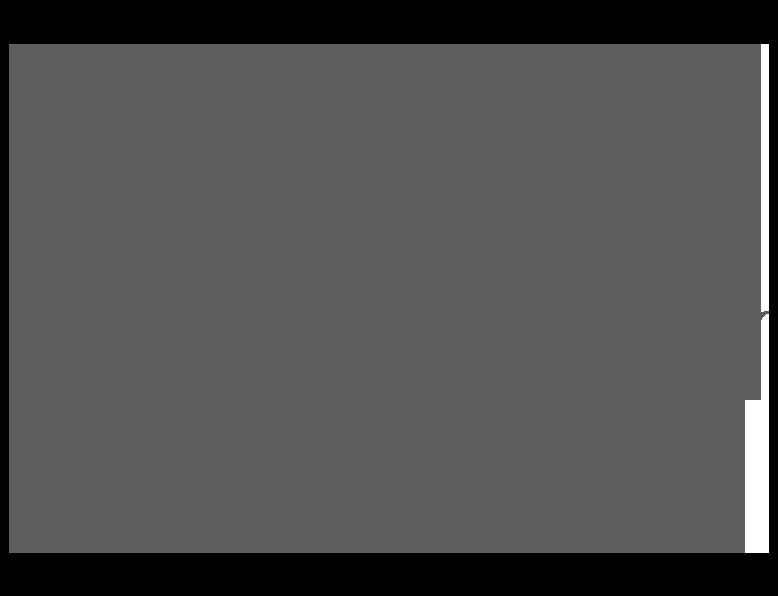 lone-fir-weatherly-inn-logo-homepg.png
