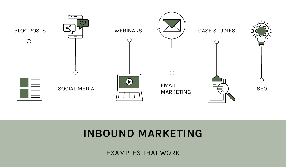 Blog posts, social media, webinars, email marketing, case studies, and SEO create informative content that speaks to your prospect's needs, you'll be one step closer to building a relationship with that customer that keeps them coming back again and again and again